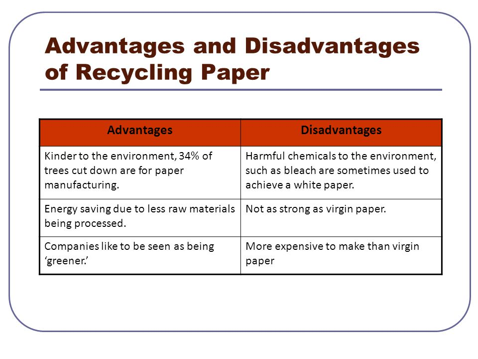 Advantages and Disadvantages of Recycling Paper AdvantagesDisadvantages Kinder to the environment, 34% of trees cut down are for paper manufacturing.