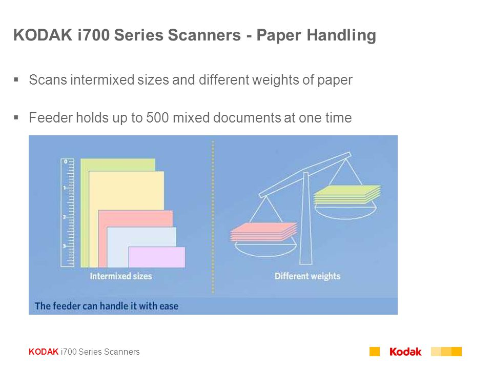 KODAK i700 Series Scanners KODAK i700 Series Scanners - Paper Handling  Scans intermixed sizes and different weights of paper  Feeder holds up to 50