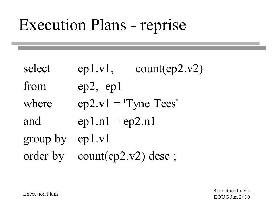 3Jonathan Lewis EOUG Jun 2000 Execution Plans Execution Plans - reprise select ep1.v1, count(ep2.v2) fromep2, ep1 whereep2.v1 = Tyne Tees andep1.n1 = ep2.n1 group by ep1.v1 order by count(ep2.v2) desc ;