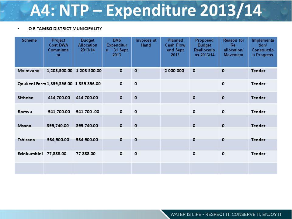 A4: NTP – Expenditure 2013/14 O R TAMBO DISTRICT MUNICIPALITY Mvimvane1,203,500.001 203 500.0000 2 000 00000Tender Qaukeni Farm1,359,356.00 1 359 356.