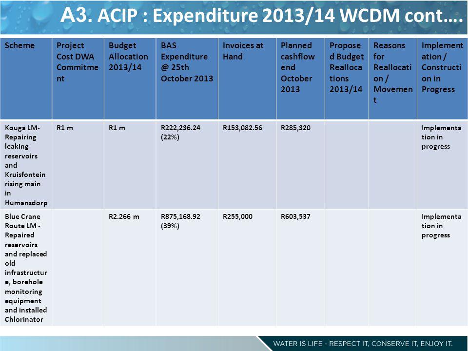 A4: NTP – Expenditure 2013/14 O R TAMBO DISTRICT MUNICIPALITY Mangwaneni1209 348.001 209 348.000000Tender Nyandeni 1 265 189.60 1 265 189.60 0000Tender Zandukwana 676 500.00 675 500.000000Tender Mantusini 1 417 178.40 1 417 178.400000Tender 10 000 00010 000 0002 000 000