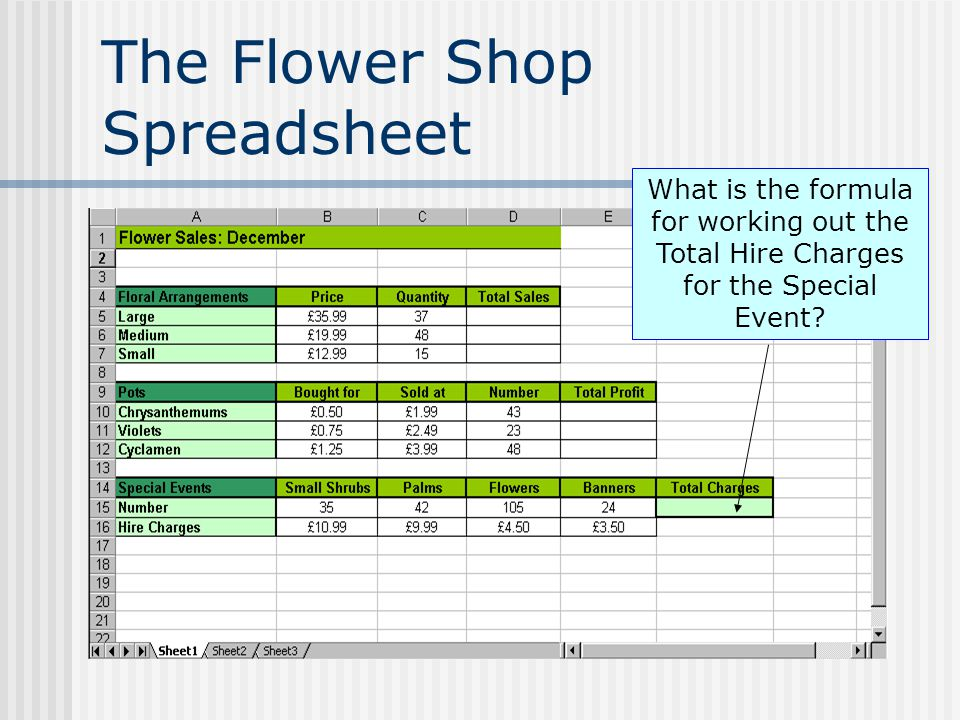 The Flower Shop Spreadsheet What is the formula for working out the Total Hire Charges for the Special Event?