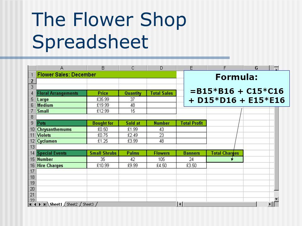 The Flower Shop Spreadsheet Formula: =B15*B16 + C15*C16 + D15*D16 + E15*E16