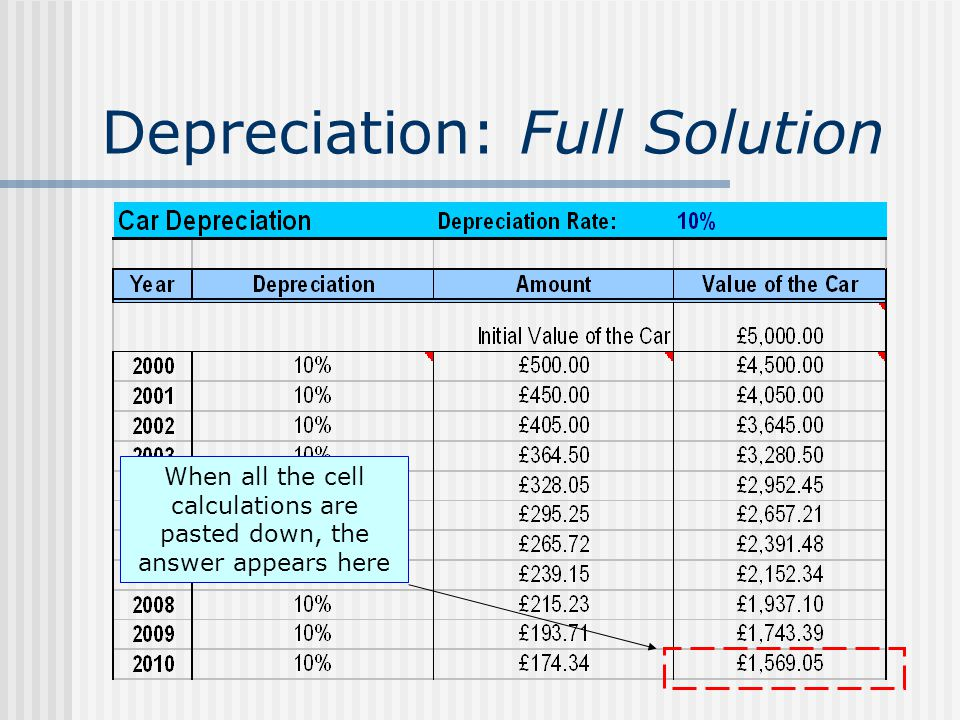 Depreciation: Full Solution When all the cell calculations are pasted down, the answer appears here