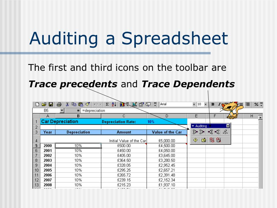 Auditing a Spreadsheet The first and third icons on the toolbar are Trace precedents and Trace Dependents