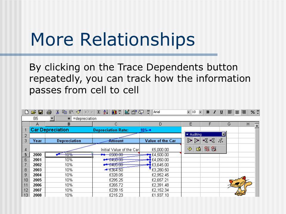 More Relationships By clicking on the Trace Dependents button repeatedly, you can track how the information passes from cell to cell