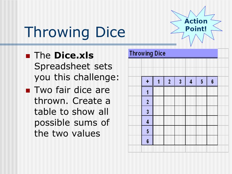 Throwing Dice The Dice.xls Spreadsheet sets you this challenge: Two fair dice are thrown. Create a table to show all possible sums of the two values A