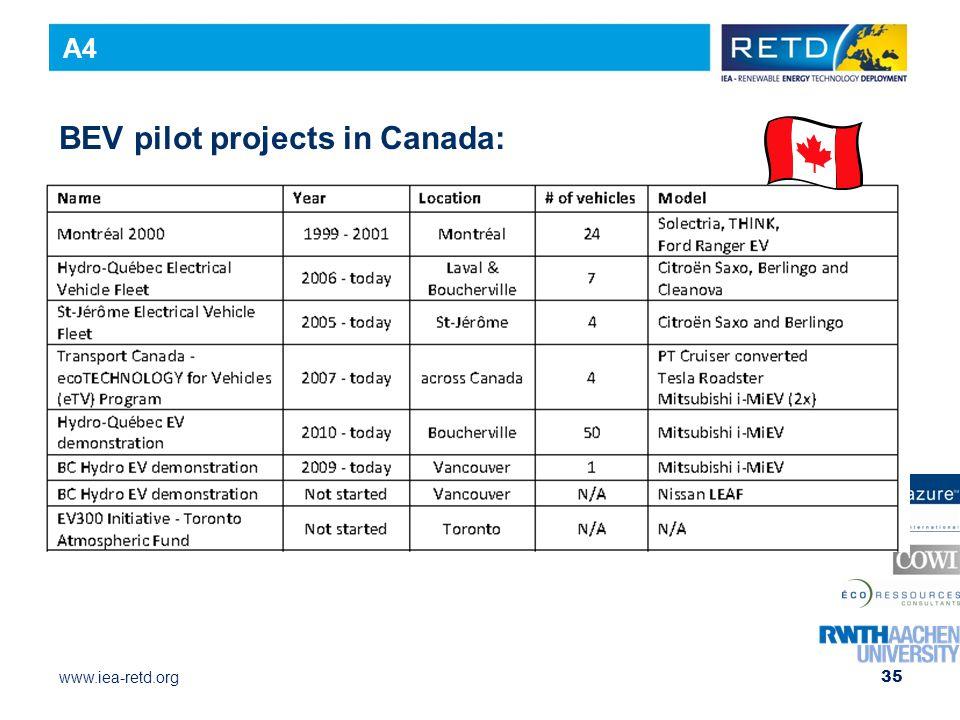 www.iea-retd.org 35 BEV pilot projects in Canada: A4