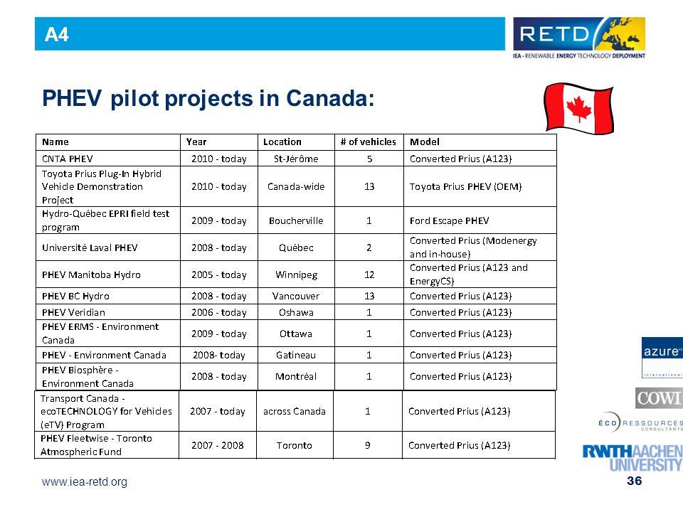 www.iea-retd.org 36 PHEV pilot projects in Canada: A4
