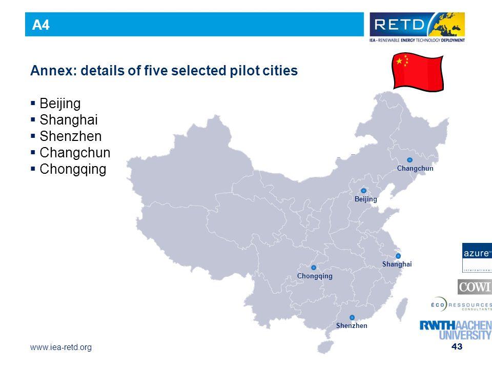 www.iea-retd.org Annex: details of five selected pilot cities  Beijing  Shanghai  Shenzhen  Changchun  Chongqing Changchun Beijing Shanghai Chong