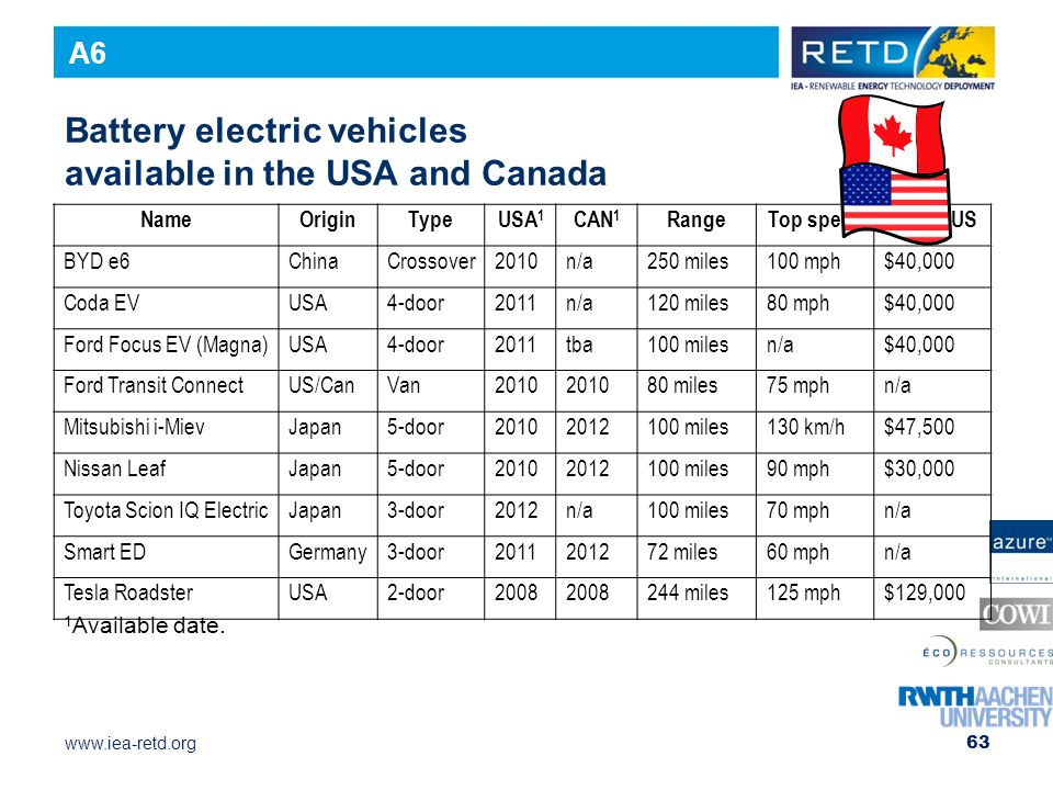 www.iea-retd.org 63 Battery electric vehicles available in the USA and Canada 1 Available date.