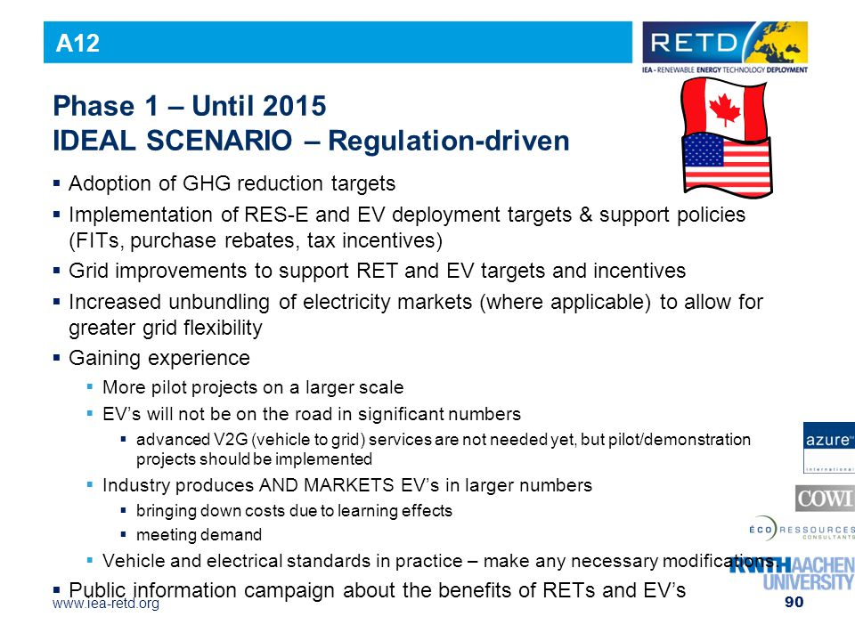 www.iea-retd.org Phase 1 – Until 2015 IDEAL SCENARIO – Regulation-driven  Adoption of GHG reduction targets  Implementation of RES-E and EV deployment targets & support policies (FITs, purchase rebates, tax incentives)  Grid improvements to support RET and EV targets and incentives  Increased unbundling of electricity markets (where applicable) to allow for greater grid flexibility  Gaining experience  More pilot projects on a larger scale  EV's will not be on the road in significant numbers  advanced V2G (vehicle to grid) services are not needed yet, but pilot/demonstration projects should be implemented  Industry produces AND MARKETS EV's in larger numbers  bringing down costs due to learning effects  meeting demand  Vehicle and electrical standards in practice – make any necessary modifications.