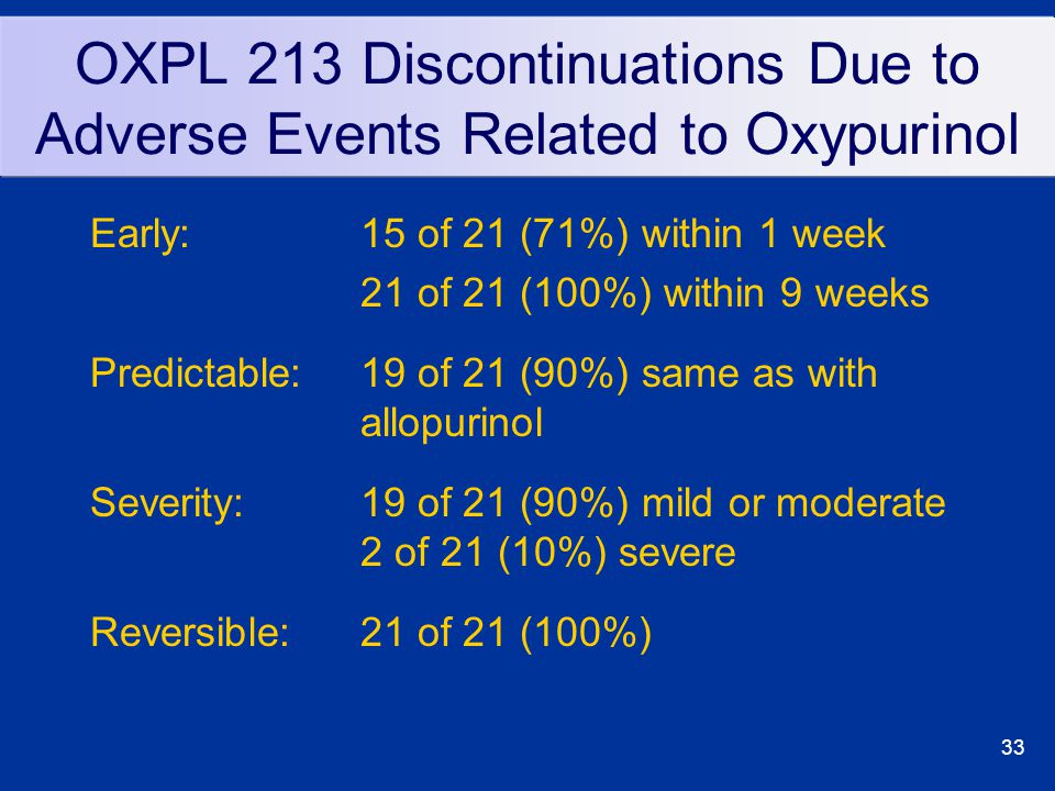 33 OXPL 213 Discontinuations Due to Adverse Events Related to Oxypurinol Early:15 of 21 (71%) within 1 week 21 of 21 (100%) within 9 weeks Predictable:19 of 21 (90%) same as with allopurinol Severity:19 of 21 (90%) mild or moderate 2 of 21 (10%) severe Reversible:21 of 21 (100%)
