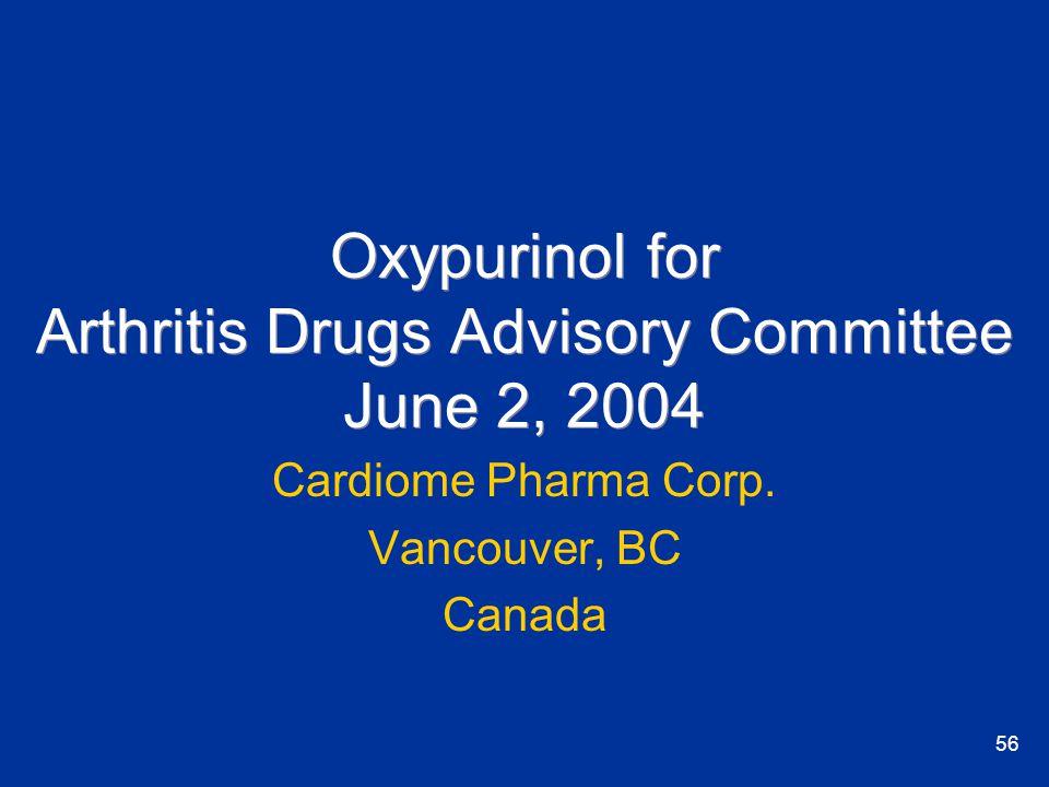 56 Cardiome Pharma Corp.