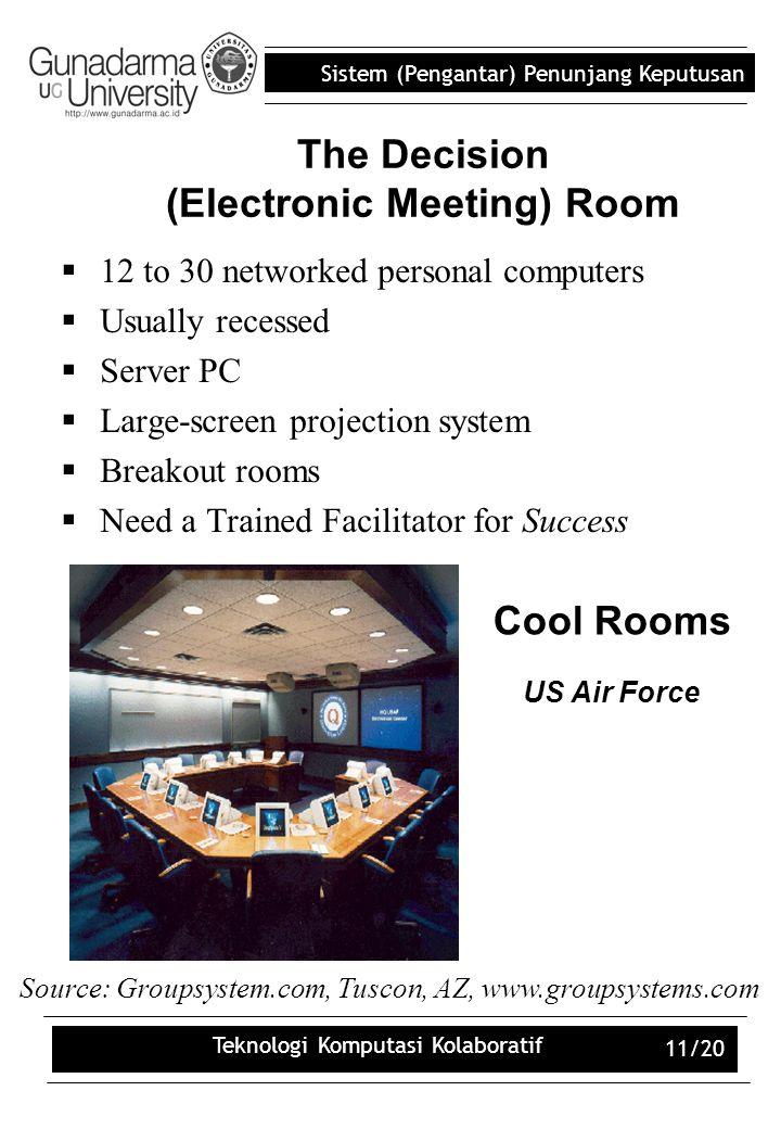 Sistem (Pengantar) Penunjang Keputusan Teknologi Komputasi Kolaboratif 11/20 The Decision (Electronic Meeting) Room  12 to 30 networked personal comp