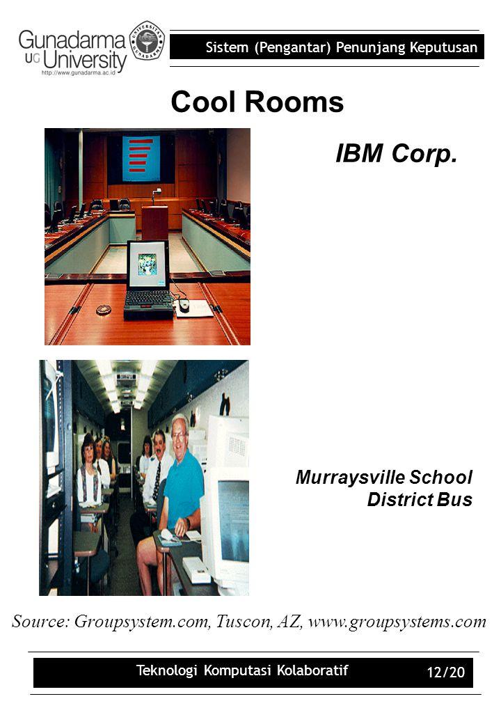 Sistem (Pengantar) Penunjang Keputusan Teknologi Komputasi Kolaboratif 12/20 Cool Rooms IBM Corp. Source: Groupsystem.com, Tuscon, AZ, www.groupsystem