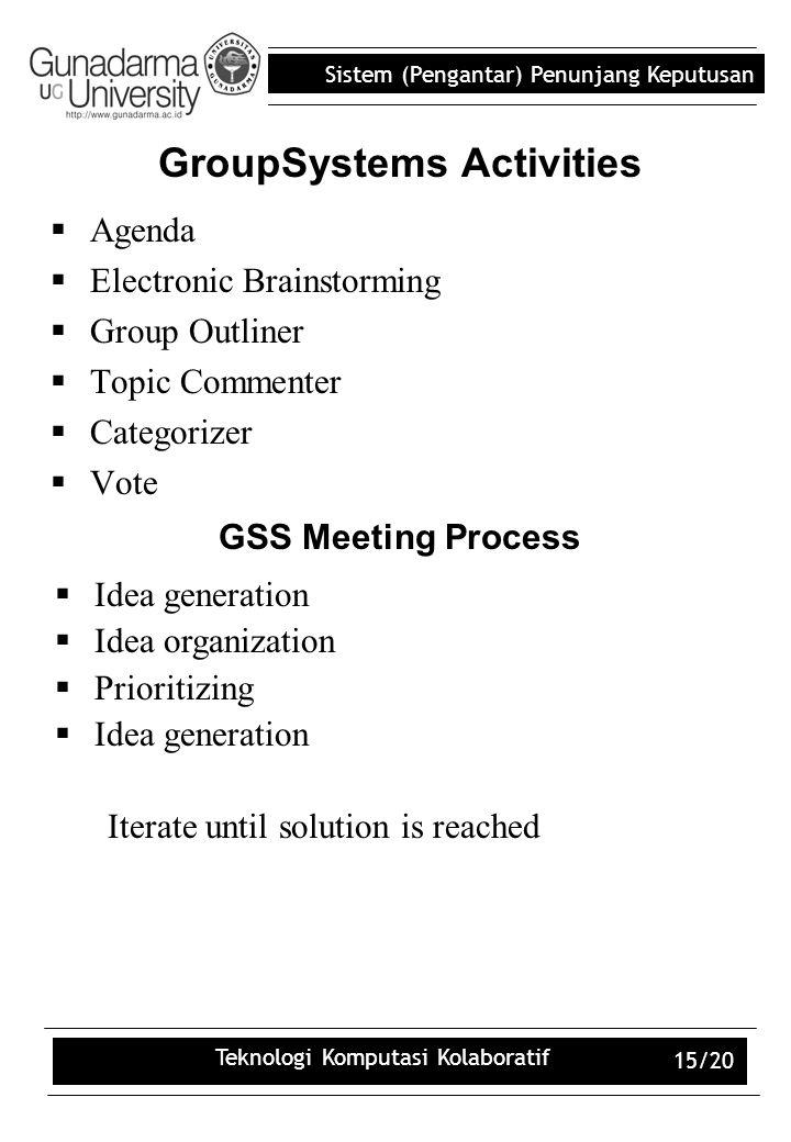 Sistem (Pengantar) Penunjang Keputusan Teknologi Komputasi Kolaboratif 15/20 GroupSystems Activities  Agenda  Electronic Brainstorming  Group Outli