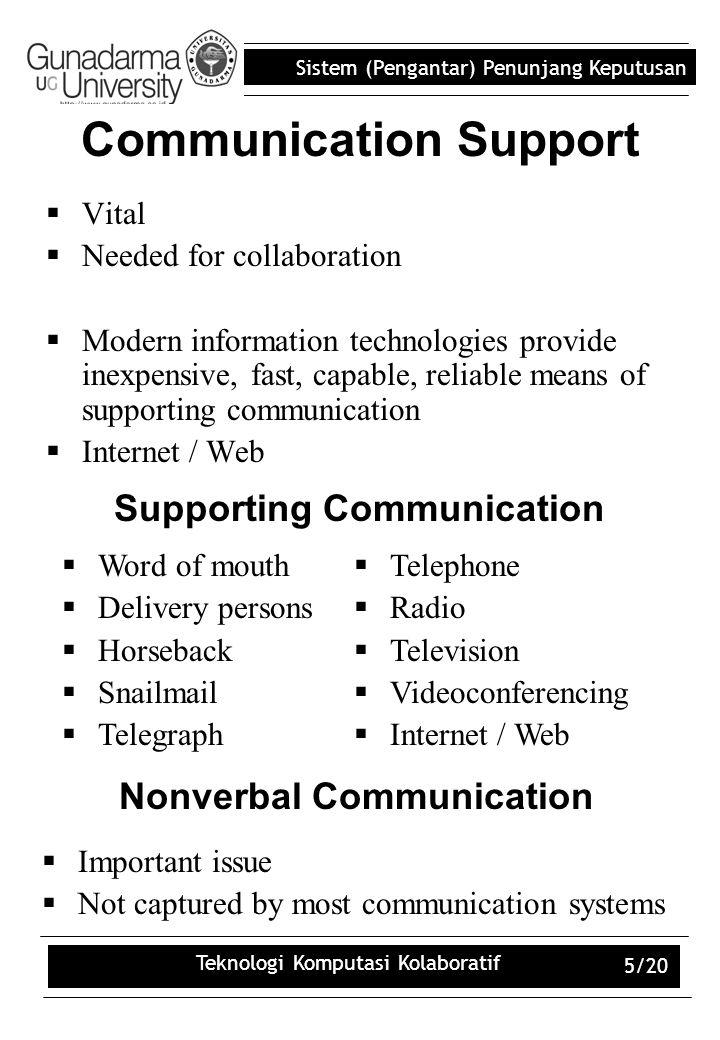 Sistem (Pengantar) Penunjang Keputusan Teknologi Komputasi Kolaboratif 5/20 Communication Support  Vital  Needed for collaboration  Modern informat