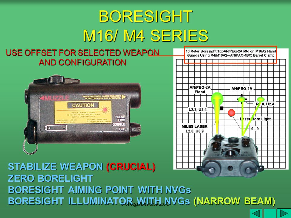 Foreign Disclosure 1 Enabling Learning Objective D Action: Boresight the AN/PEQ-2A Conditions: Given a selected weapon with an AN/PEQ- 2A, 5 (AA) batteries, borelight, stable platform, NVGs and offset for AN/PEQ-2A on selected weapon Standards: Correctly Zero the Borelight and Boresight the AN/PEQ-2A IAW TM 11-5855-308-12&P