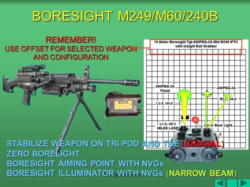 Foreign Disclosure 1 BORESIGHT M16/ M4 SERIES USE OFFSET FOR SELECTED WEAPON AND CONFIGURATION STABILIZE WEAPON (CRUCIAL) ZERO BORELIGHT BORESIGHT AIM