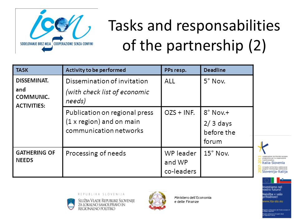 Tasks and responsabilities of the partnership (2) Ministero dell'Economia e delle Finanze TASKActivity to be performedPPs resp.Deadline DISSEMINAT. an