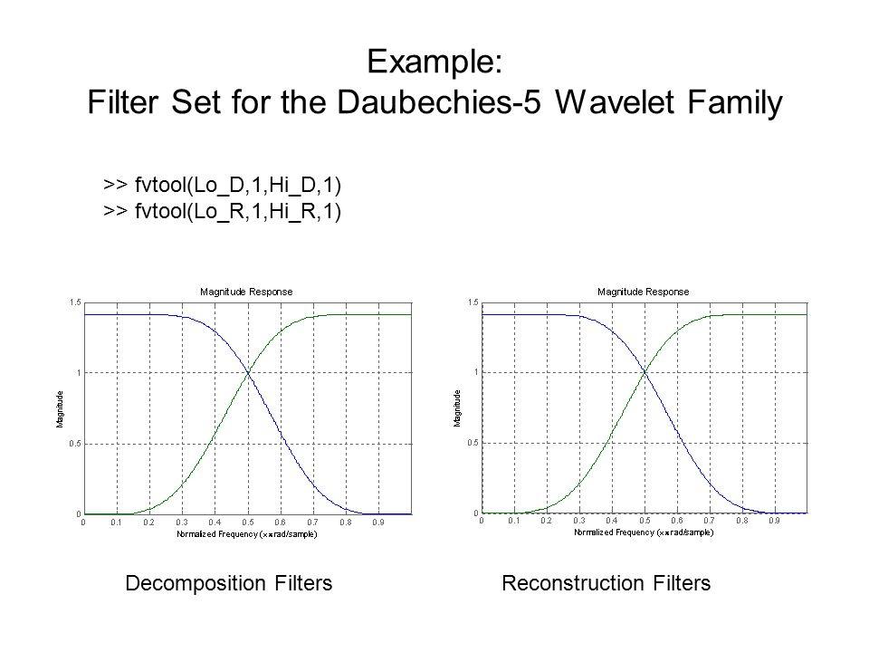 Decomposition FiltersReconstruction Filters >> fvtool(Lo_D,1,Hi_D,1) >> fvtool(Lo_R,1,Hi_R,1)