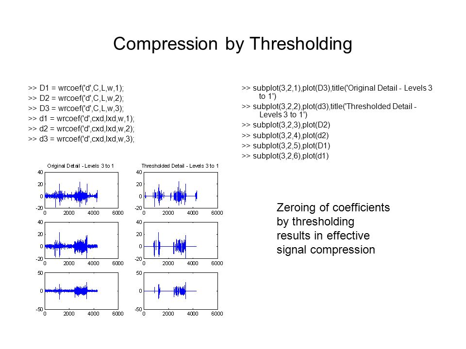 Compression by Thresholding >> D1 = wrcoef( d ,C,L,w,1); >> D2 = wrcoef( d ,C,L,w,2); >> D3 = wrcoef( d ,C,L,w,3); >> d1 = wrcoef( d ,cxd,lxd,w,1); >> d2 = wrcoef( d ,cxd,lxd,w,2); >> d3 = wrcoef( d ,cxd,lxd,w,3); >> subplot(3,2,1),plot(D3),title( Original Detail - Levels 3 to 1 ) >> subplot(3,2,2),plot(d3),title( Thresholded Detail - Levels 3 to 1 ) >> subplot(3,2,3),plot(D2) >> subplot(3,2,4),plot(d2) >> subplot(3,2,5),plot(D1) >> subplot(3,2,6),plot(d1) Zeroing of coefficients by thresholding results in effective signal compression