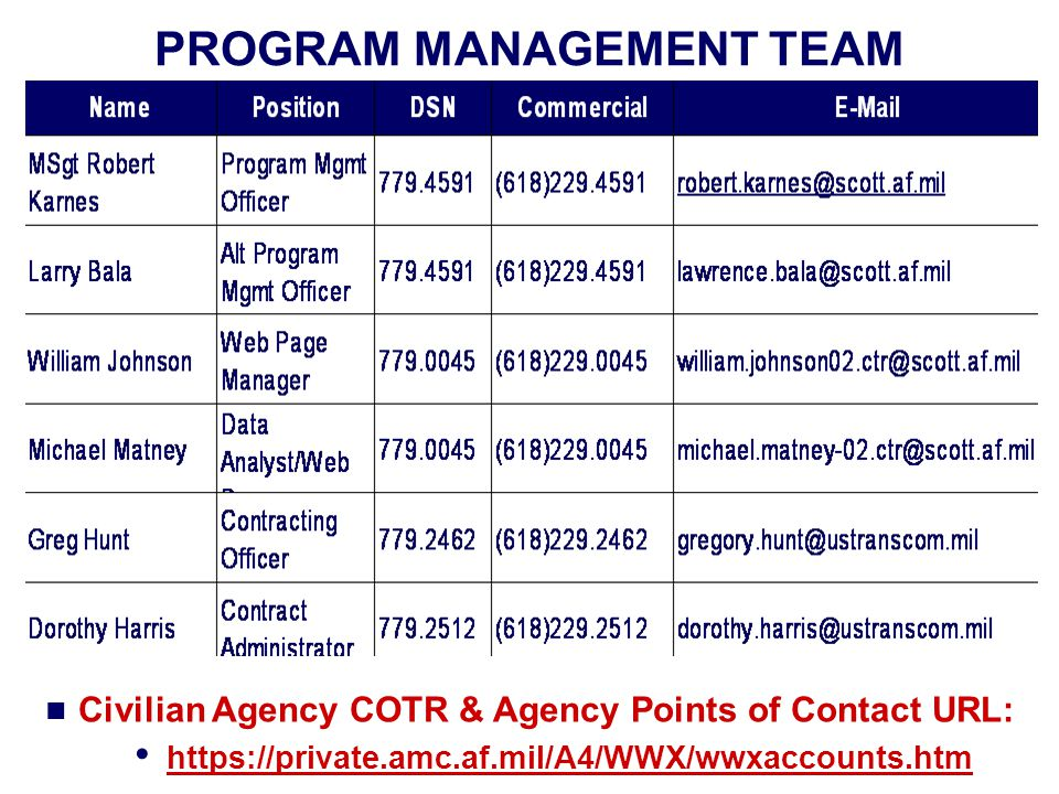 12 Unrivaled Global Reach for America … ALWAYS! PROGRAM MANAGEMENT TEAM Civilian Agency COTR & Agency Points of Contact URL: https://private.amc.af.mi