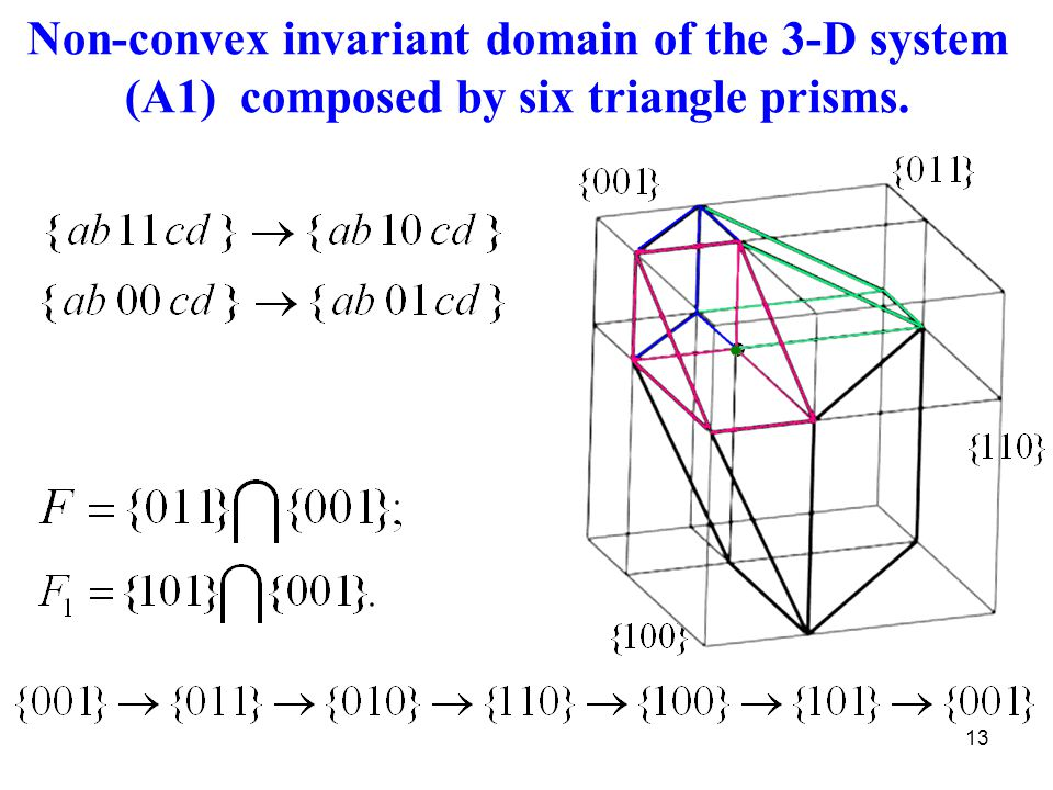 13 Non-convex invariant domain of the 3-D system (A1) composed by six triangle prisms..
