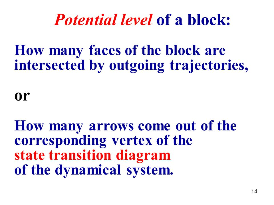 14 Potential level of a block: How many faces of the block are intersected by outgoing trajectories, or How many arrows come out of the corresponding vertex of the state transition diagram of the dynamical system.