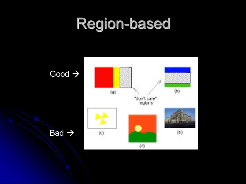 Region-based Good  Bad 
