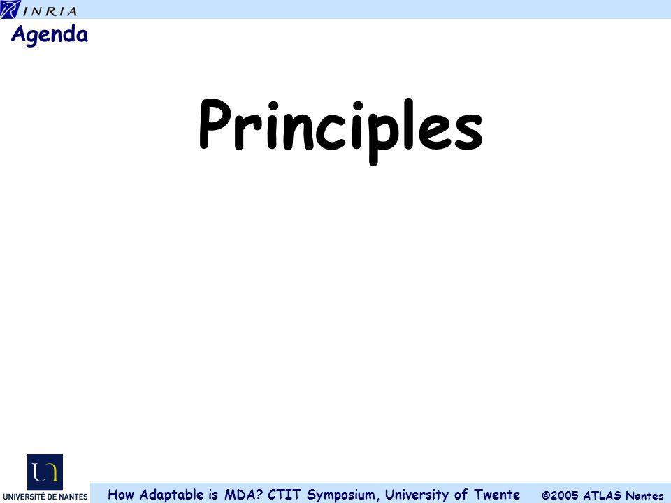 ©2005 ATLAS Nantes How Adaptable is MDA? CTIT Symposium, University of Twente Agenda Principles