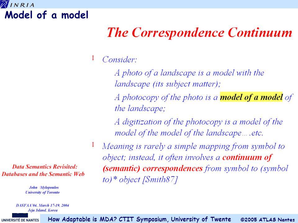 ©2005 ATLAS Nantes How Adaptable is MDA? CTIT Symposium, University of Twente Model of a model
