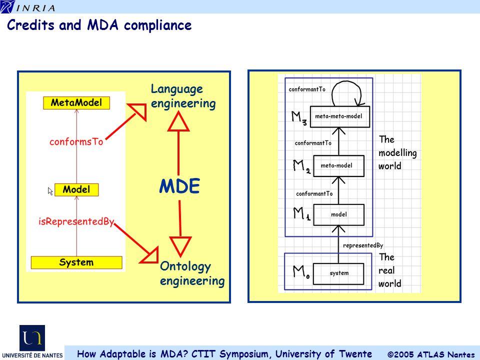 ©2005 ATLAS Nantes How Adaptable is MDA.