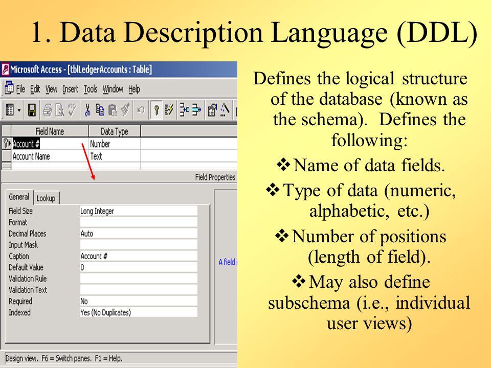 B. The Components of a Database Management System 1.Data Description Language (DDL) 2.Data Manipulation Language (DML) 3.Data Query Language (DQL)