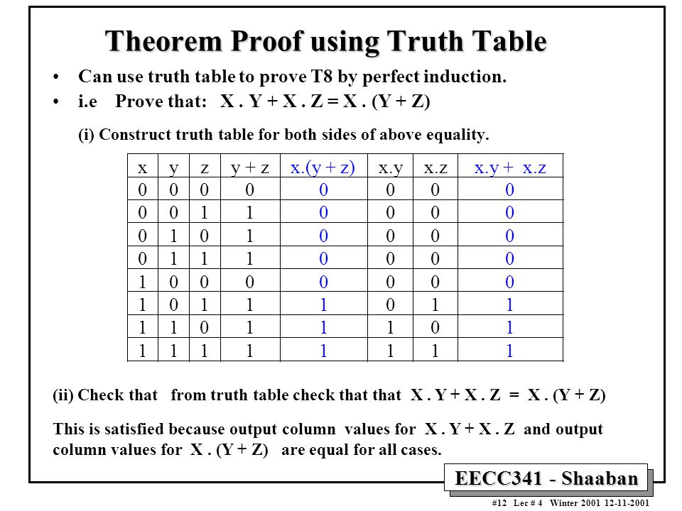 EECC341 - Shaaban #12 Lec # 4 Winter 2001 12-11-2001 Theorem Proof using Truth Table Can use truth table to prove T8 by perfect induction.