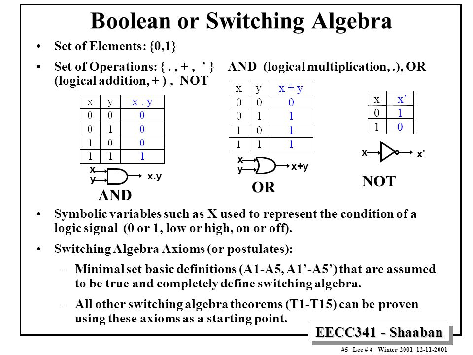EECC341 - Shaaban #5 Lec # 4 Winter 2001 12-11-2001 Boolean or Switching Algebra Set of Elements: {0,1} Set of Operations: {., +, ' } AND (logical multiplication,.), OR (logical addition, + ), NOT Symbolic variables such as X used to represent the condition of a logic signal (0 or 1, low or high, on or off).