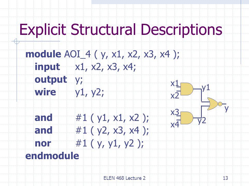 ELEN 468 Lecture 213 Explicit Structural Descriptions module AOI_4 ( y, x1, x2, x3, x4 ); input x1, x2, x3, x4; output y; wire y1, y2; and#1 ( y1, x1, x2 ); and #1 ( y2, x3, x4 ); nor#1 ( y, y1, y2 ); endmodule x1 x2 x3 x4 y1 y2 y