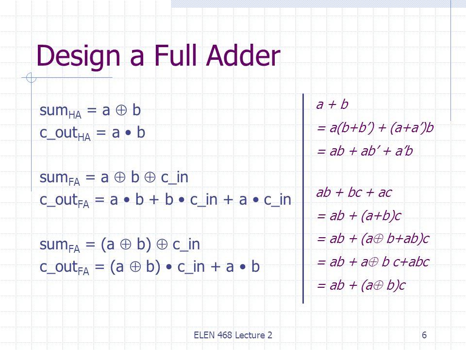ELEN 468 Lecture 26 Design a Full Adder sum HA = a  b c_out HA = a b sum FA = a  b  c_in c_out FA = a b + b c_in + a c_in sum FA = (a  b)  c_in c_out FA = (a  b) c_in + a b a + b = a(b+b') + (a+a')b = ab + ab' + a'b ab + bc + ac = ab + (a+b)c = ab + (a  b+ab)c = ab + a  b c+abc = ab + (a  b)c
