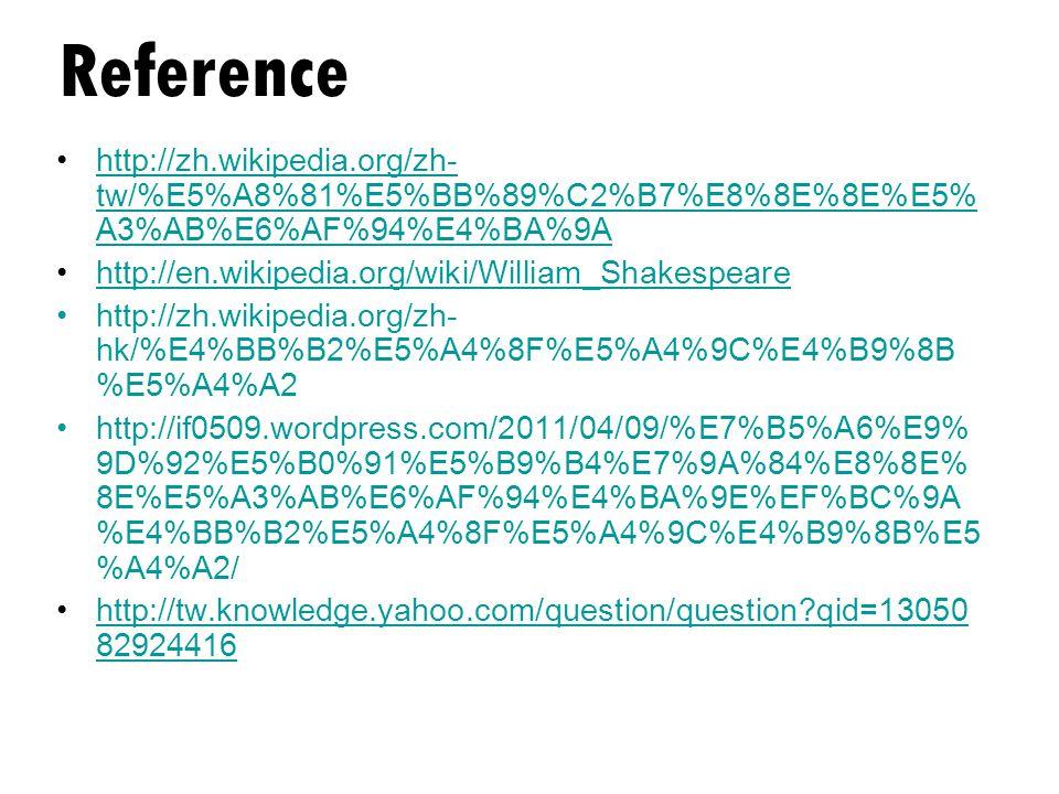 Reference http://zh.wikipedia.org/zh- tw/%E5%A8%81%E5%BB%89%C2%B7%E8%8E%8E%E5% A3%AB%E6%AF%94%E4%BA%9Ahttp://zh.wikipedia.org/zh- tw/%E5%A8%81%E5%BB%89%C2%B7%E8%8E%8E%E5% A3%AB%E6%AF%94%E4%BA%9A http://en.wikipedia.org/wiki/William_Shakespeare http://zh.wikipedia.org/zh- hk/%E4%BB%B2%E5%A4%8F%E5%A4%9C%E4%B9%8B %E5%A4%A2 http://if0509.wordpress.com/2011/04/09/%E7%B5%A6%E9% 9D%92%E5%B0%91%E5%B9%B4%E7%9A%84%E8%8E% 8E%E5%A3%AB%E6%AF%94%E4%BA%9E%EF%BC%9A %E4%BB%B2%E5%A4%8F%E5%A4%9C%E4%B9%8B%E5 %A4%A2/ http://tw.knowledge.yahoo.com/question/question qid=13050 82924416http://tw.knowledge.yahoo.com/question/question qid=13050 82924416