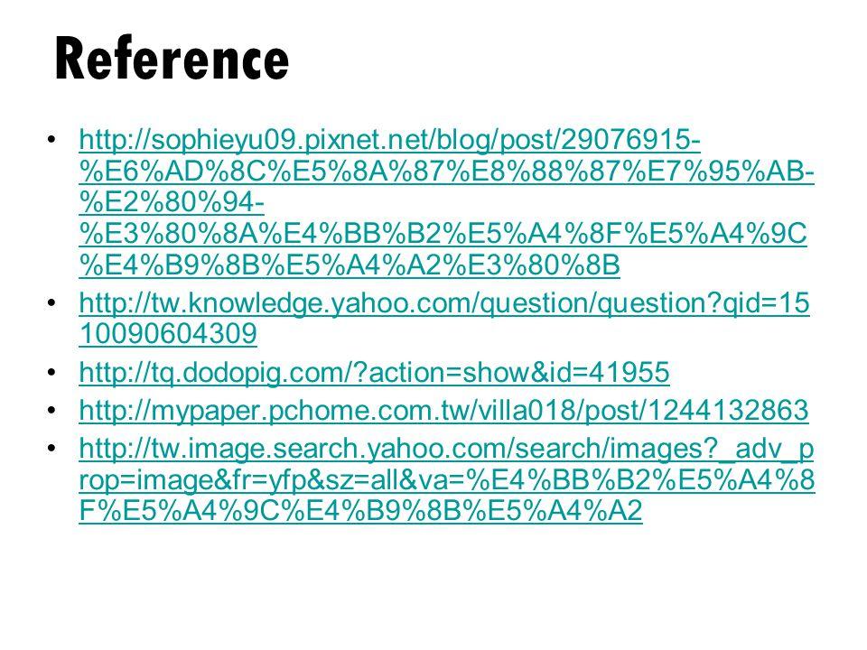 Reference http://sophieyu09.pixnet.net/blog/post/29076915- %E6%AD%8C%E5%8A%87%E8%88%87%E7%95%AB- %E2%80%94- %E3%80%8A%E4%BB%B2%E5%A4%8F%E5%A4%9C %E4%B9%8B%E5%A4%A2%E3%80%8Bhttp://sophieyu09.pixnet.net/blog/post/29076915- %E6%AD%8C%E5%8A%87%E8%88%87%E7%95%AB- %E2%80%94- %E3%80%8A%E4%BB%B2%E5%A4%8F%E5%A4%9C %E4%B9%8B%E5%A4%A2%E3%80%8B http://tw.knowledge.yahoo.com/question/question qid=15 10090604309http://tw.knowledge.yahoo.com/question/question qid=15 10090604309 http://tq.dodopig.com/ action=show&id=41955 http://mypaper.pchome.com.tw/villa018/post/1244132863 http://tw.image.search.yahoo.com/search/images _adv_p rop=image&fr=yfp&sz=all&va=%E4%BB%B2%E5%A4%8 F%E5%A4%9C%E4%B9%8B%E5%A4%A2http://tw.image.search.yahoo.com/search/images _adv_p rop=image&fr=yfp&sz=all&va=%E4%BB%B2%E5%A4%8 F%E5%A4%9C%E4%B9%8B%E5%A4%A2
