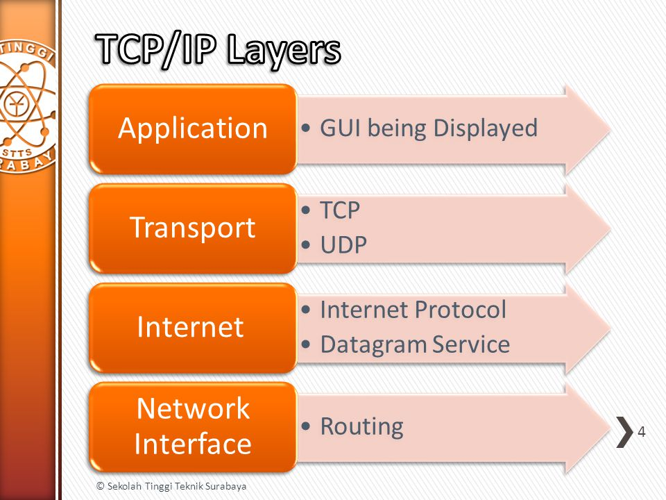 » Datagram Service ˃Each IP packet has destination address ˃Best-effort Protocol +May lose +Needs to be reordered +Duplicate packets » TCP and UDP utilize Port Numbers » TCP and UDP are called end-to-end transport » TCP provides error recovery on host-to- host channel ˃UDP doesn't 5 © Sekolah Tinggi Teknik Surabaya