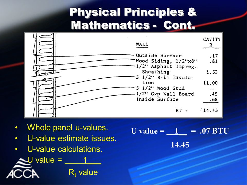 Physical Principles & Mathematics - Cont. Whole panel u-values.