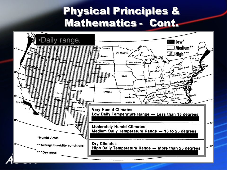 Daily range. Physical Principles & Mathematics - Cont.