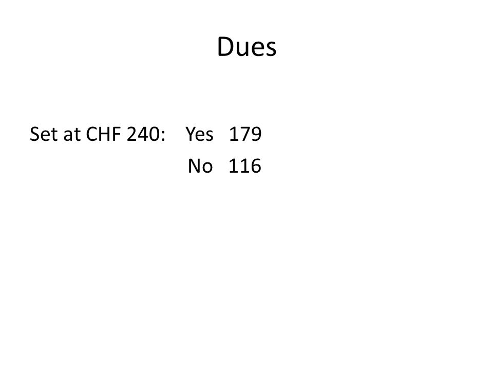 Dues Set at CHF 240: Yes 179 No 116