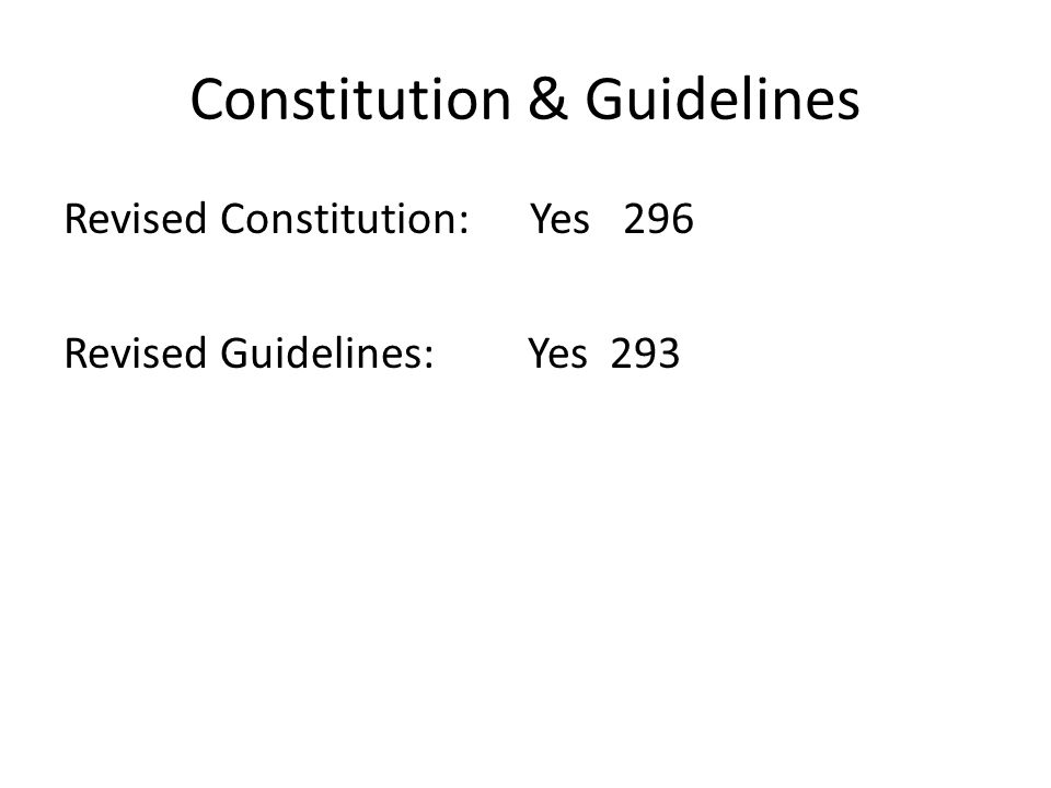 Constitution & Guidelines Revised Constitution: Yes 296 Revised Guidelines: Yes 293