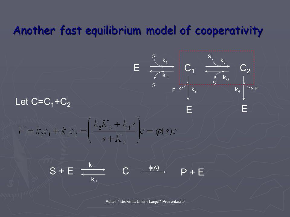 Aulani Biokimia Enzim Lanjut Presentasi 5 Another fast equilibrium model of cooperativity EC1C1 C2C2 E E SS S S P P Let C=C 1 +C 2 k -1 k1k1 k3k3 k -3 k2k2 k4k4 S + E k1k1 k -1 C  s) P + E