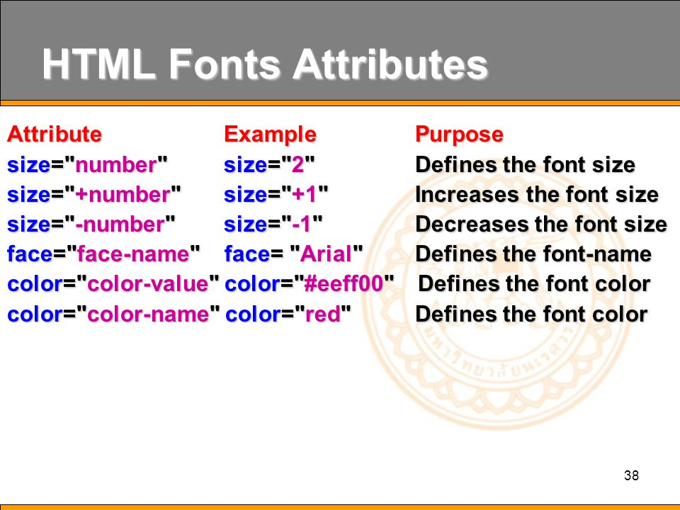 38 HTML Fonts Attributes Attribute Example Purpose size= number size= 2 Defines the font size size= +number size= +1 Increases the font size size= -number size= -1 Decreases the font size face= face-name face= Arial Defines the font-name color= color-value color= #eeff00 Defines the font color color= color-name color= red Defines the font color