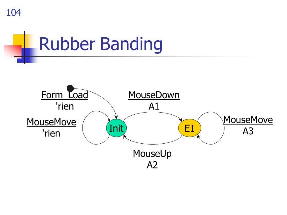 104 Rubber Banding InitE1 MouseDown A1 MouseUp A2 MouseMove A3 MouseMove 'rien Form_Load 'rien