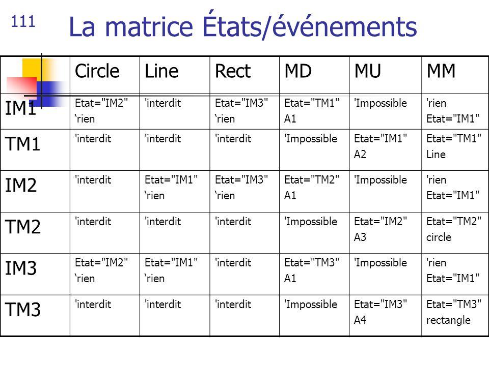 111 La matrice États/événements CircleLineRectMDMUMM IM1 Etat=